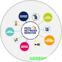 PRTG Network Monitor discount coupon