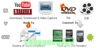 Any Video Converter Ultimate for Mac discount coupon